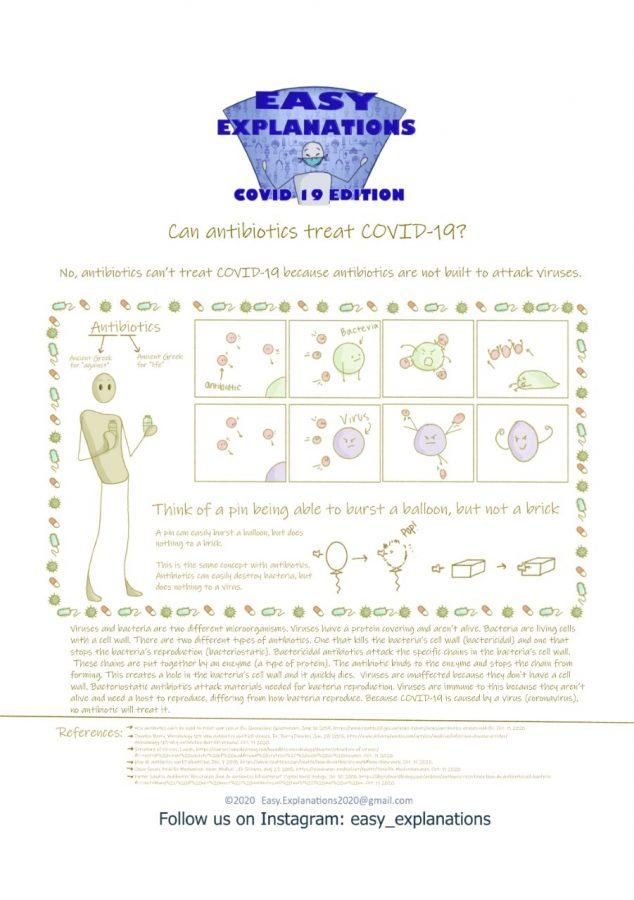 Can antibiotics treat COVID-19?