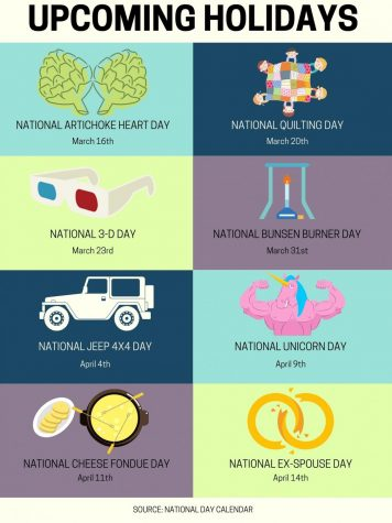 Only eight out of the hundreds of upcoming quirky National Days