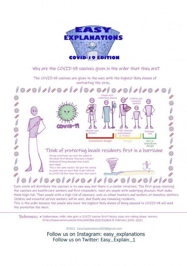 vaccine+order