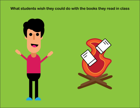 What students wish they could do with the books they read in high school.